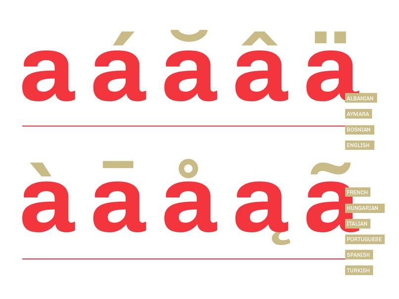 Chivo шрифт скачать бесплатно