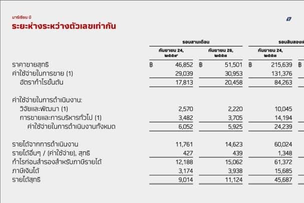 Martian B Thai шрифт скачать бесплатно